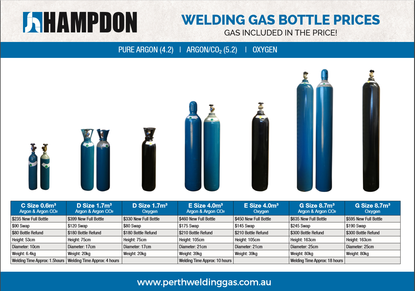 H don Perth Welding Gas on oxygen tank sizes